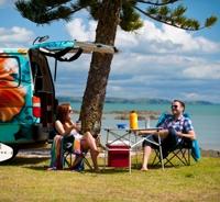 Reisemobil Basiswissen einfach erklärt